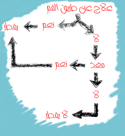 spi_51_ep_1_map